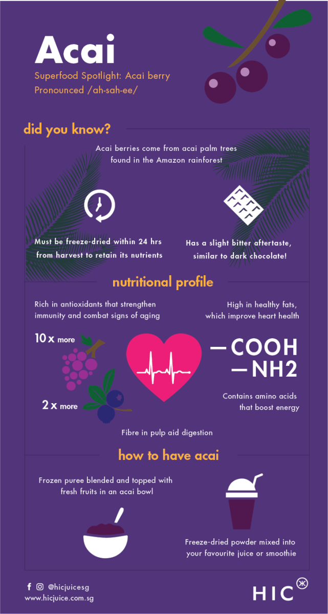 Superfood Spotlight: Acai Berry